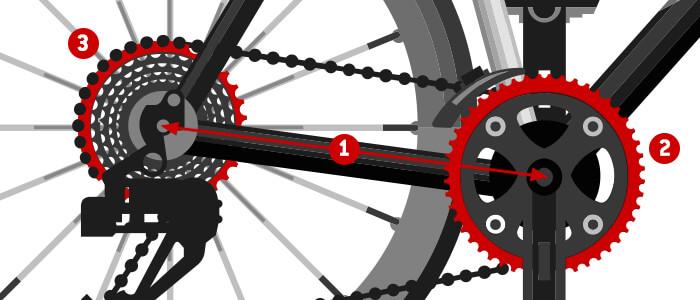 trouver la longueur d'une chaîne de vélo