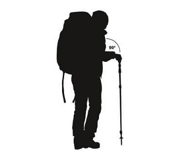 La bonne longueur pour les bâtons de marche et les bâtons de randonnée